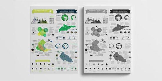 Цветная и черно-белая цифровая печать в Киеве на Подоле